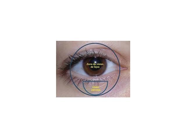 Descubre las lentillas baratas de contacto progresivas