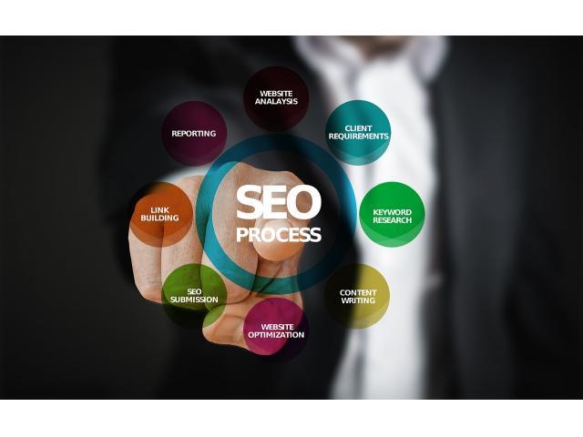 El poder de segmentación del marketing online